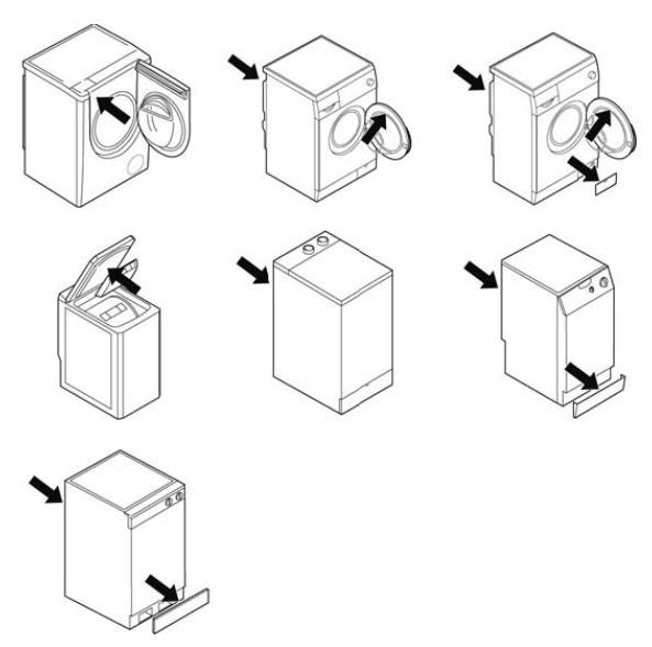 Заводская табличка на стиральных машинах Bosch